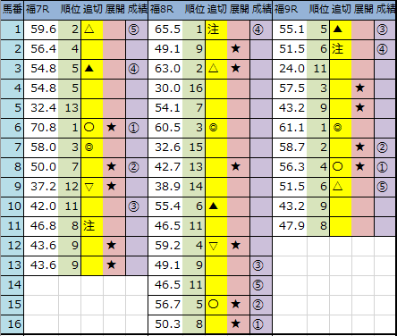 f:id:onix-oniku:20200426142512p:plain