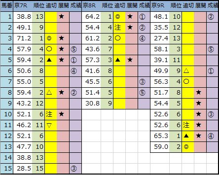 f:id:onix-oniku:20200426143530p:plain