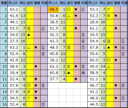 f:id:onix-oniku:20200426163526p:plain