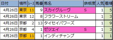 f:id:onix-oniku:20200426163917p:plain