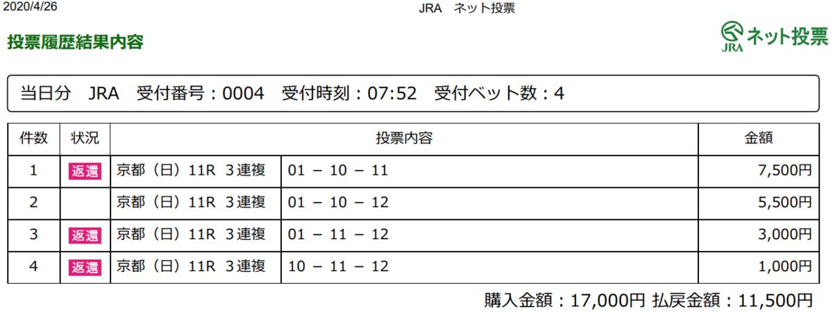 f:id:onix-oniku:20200426172802p:plain