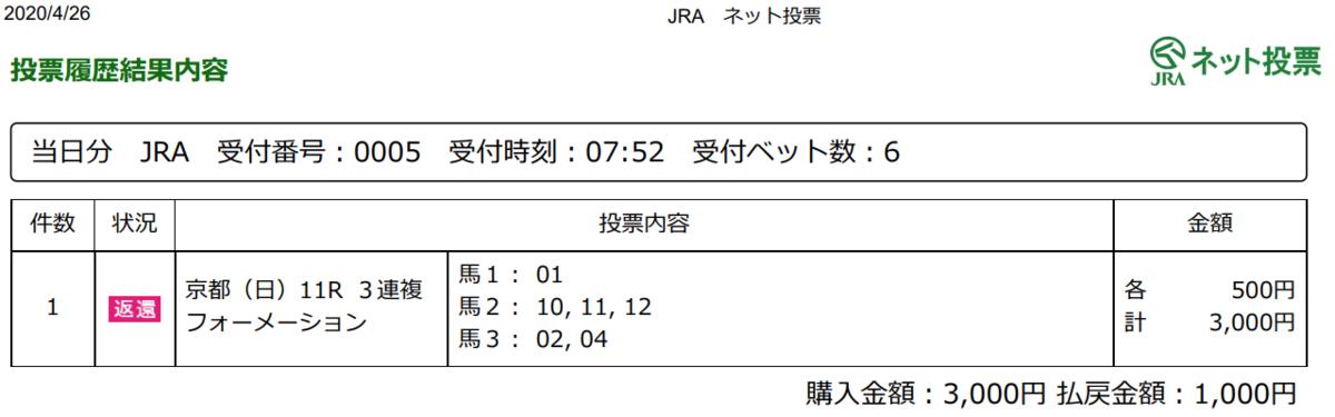 f:id:onix-oniku:20200426172814p:plain