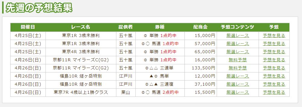 f:id:onix-oniku:20200430234944p:plain