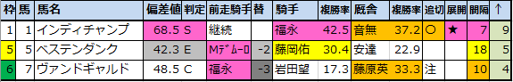 f:id:onix-oniku:20200501100959p:plain