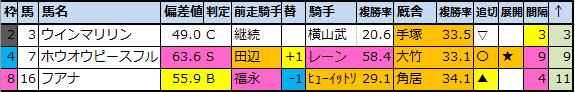 f:id:onix-oniku:20200501102905p:plain