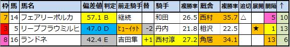 f:id:onix-oniku:20200501104855p:plain