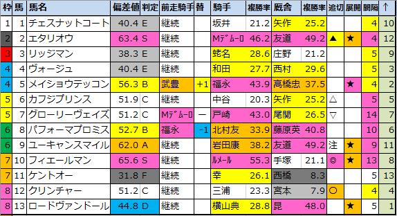 f:id:onix-oniku:20200501114525p:plain