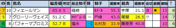 f:id:onix-oniku:20200501120810p:plain