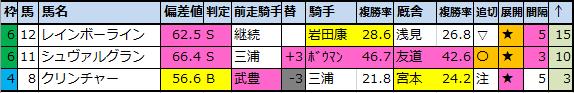 f:id:onix-oniku:20200501120839p:plain
