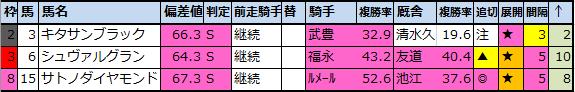 f:id:onix-oniku:20200501120906p:plain