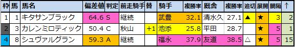 f:id:onix-oniku:20200501120935p:plain