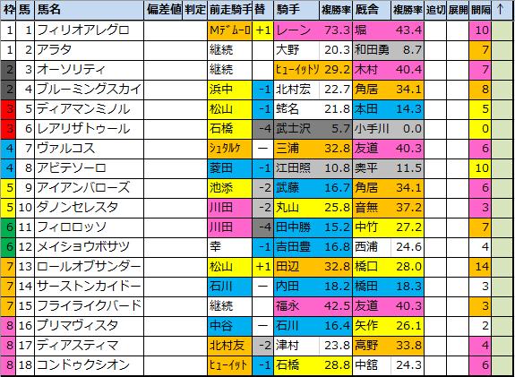 f:id:onix-oniku:20200501140748p:plain