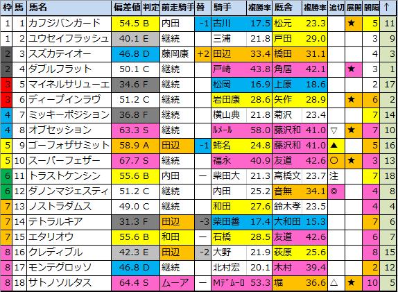 f:id:onix-oniku:20200501141526p:plain