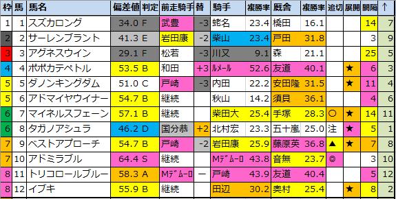 f:id:onix-oniku:20200501141553p:plain