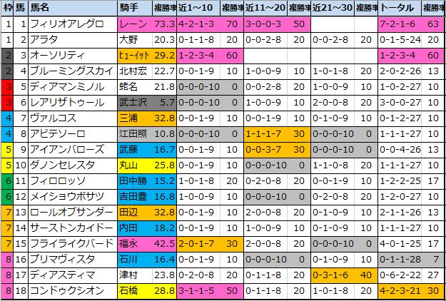 f:id:onix-oniku:20200501172658p:plain