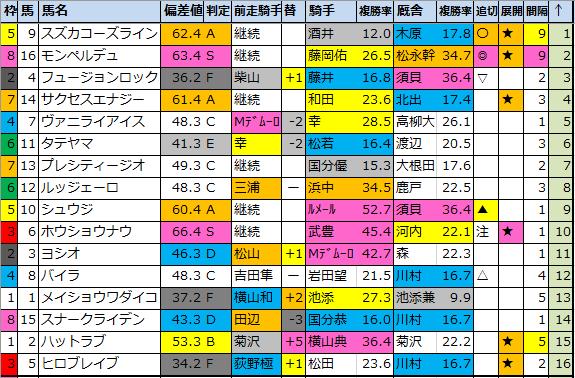 f:id:onix-oniku:20200501184842p:plain