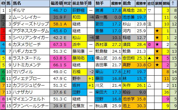 f:id:onix-oniku:20200501190544p:plain
