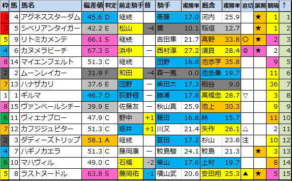 f:id:onix-oniku:20200501190825p:plain
