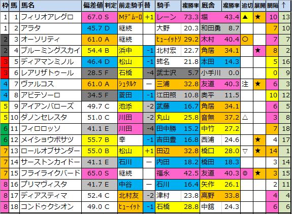 f:id:onix-oniku:20200501192522p:plain