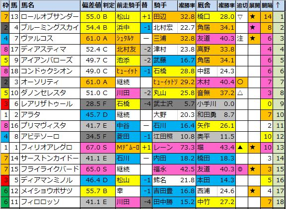 f:id:onix-oniku:20200501193722p:plain
