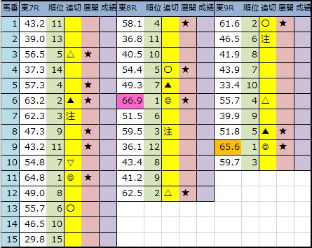 f:id:onix-oniku:20200501204153p:plain