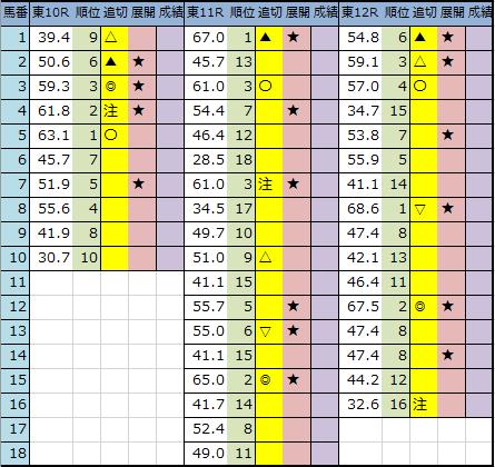 f:id:onix-oniku:20200501204224p:plain