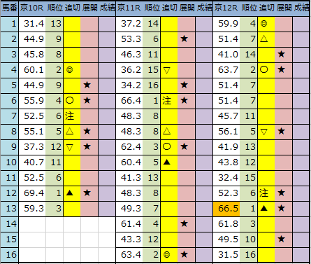 f:id:onix-oniku:20200501204324p:plain