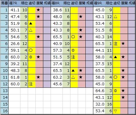 f:id:onix-oniku:20200501204400p:plain