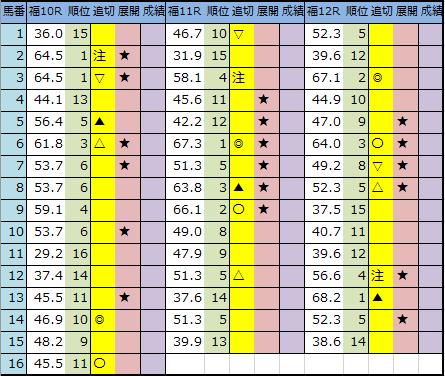 f:id:onix-oniku:20200501204431p:plain