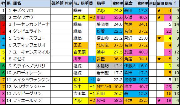 f:id:onix-oniku:20200501205442p:plain