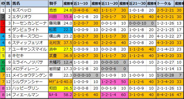 f:id:onix-oniku:20200502113219p:plain