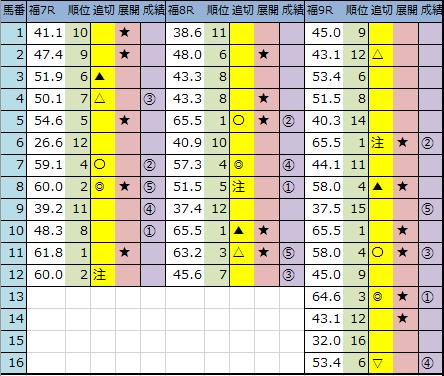 f:id:onix-oniku:20200502145153p:plain