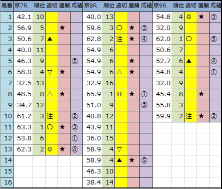f:id:onix-oniku:20200502145226p:plain