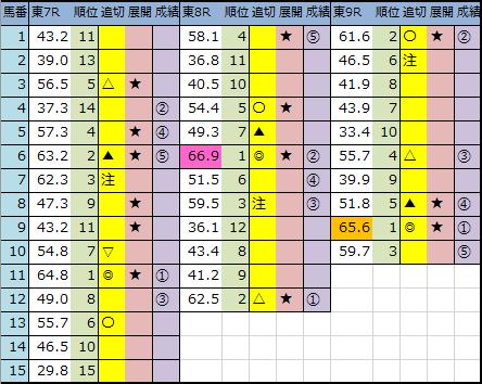 f:id:onix-oniku:20200502145430p:plain