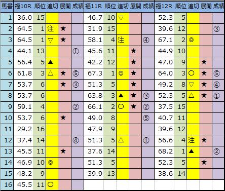 f:id:onix-oniku:20200502161028p:plain