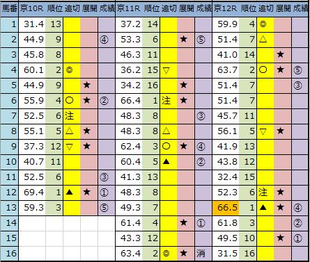 f:id:onix-oniku:20200502162534p:plain