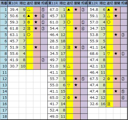 f:id:onix-oniku:20200502163529p:plain