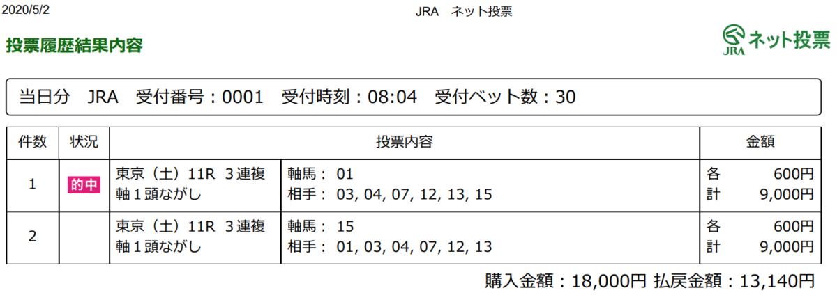 f:id:onix-oniku:20200502170055p:plain
