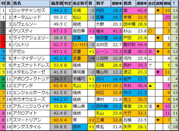 f:id:onix-oniku:20200502183509p:plain