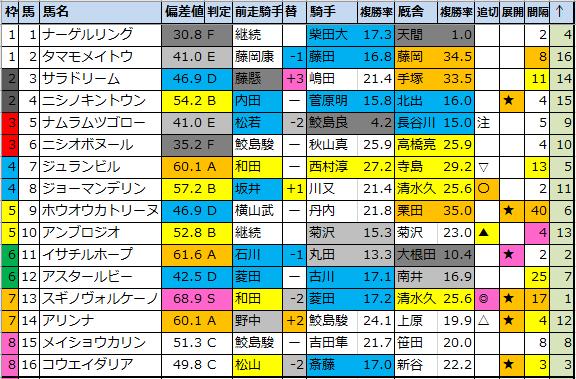 f:id:onix-oniku:20200502184005p:plain