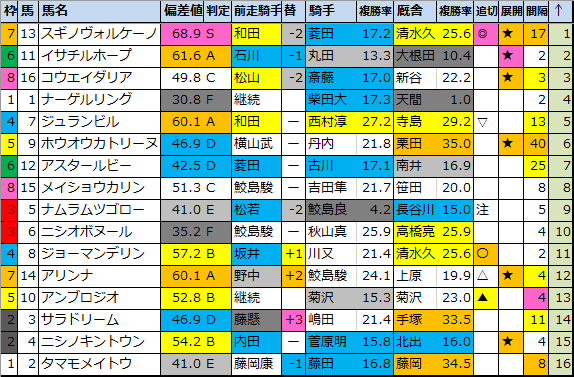 f:id:onix-oniku:20200502184258p:plain