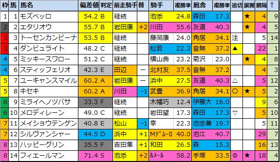 f:id:onix-oniku:20200502185949p:plain