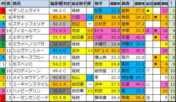 f:id:onix-oniku:20200502190934p:plain