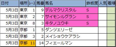 f:id:onix-oniku:20200502202118p:plain