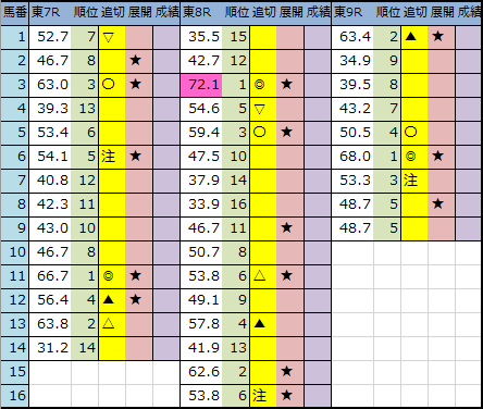 f:id:onix-oniku:20200502202306p:plain