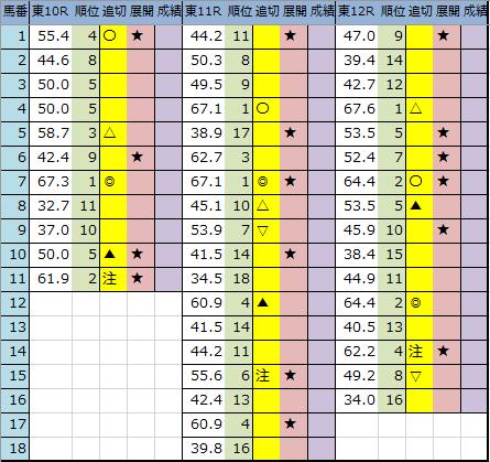 f:id:onix-oniku:20200502202337p:plain