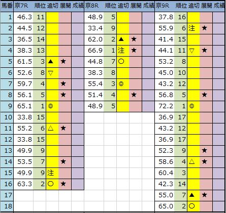 f:id:onix-oniku:20200502202407p:plain
