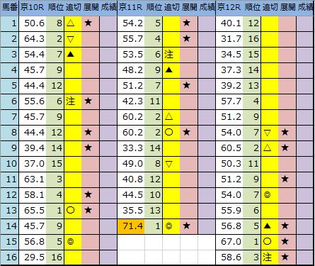 f:id:onix-oniku:20200502202437p:plain