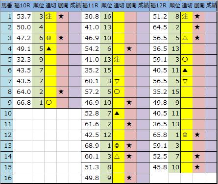 f:id:onix-oniku:20200502202538p:plain