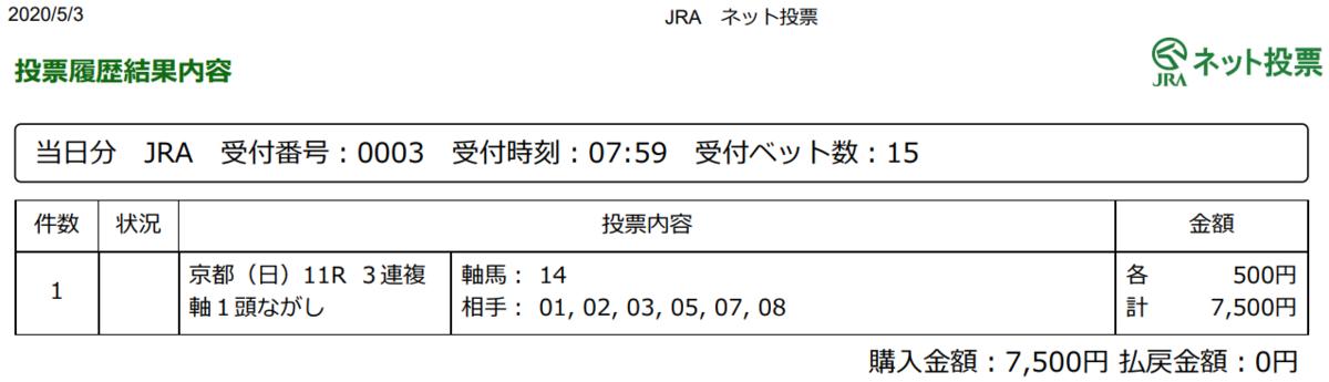 f:id:onix-oniku:20200503080500p:plain